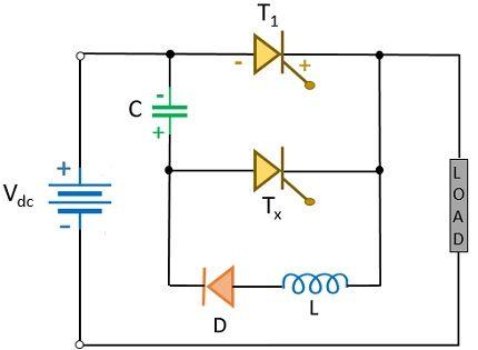 circuit working of class d commutation 3