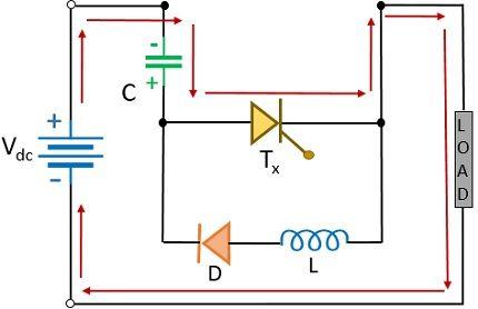 circuit working of class d commutation 4