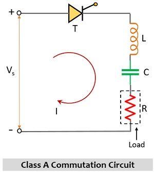 class a commutation circuit
