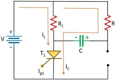 class c commutation operation fig2