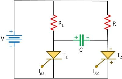 class c commutation operation fig5