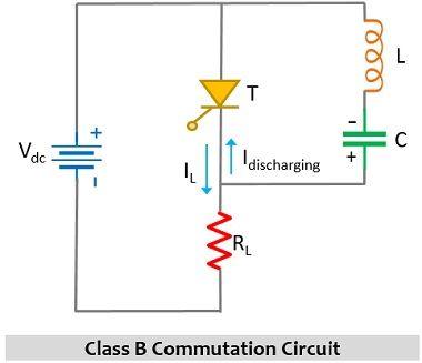commutating mode of thyristor - class B commutation