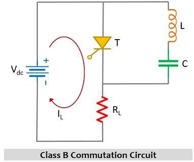 conduction mode of thyristor - class B commutation
