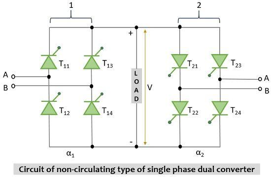 circuit of non-circulating single phase dual converter