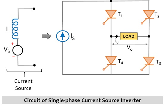 circuit of single-phase current source inverter