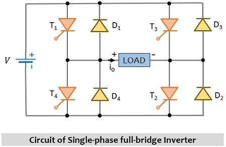 circuit of single-phase full-bridge inverter
