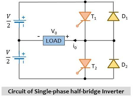 circuit of single-phase half-bridge inverter