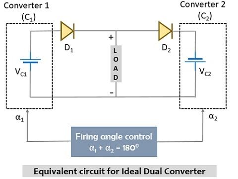 equivalent circuit for ideal dual converters