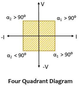 four quadrant converter