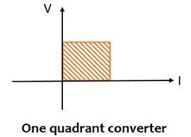 one quadrant converter