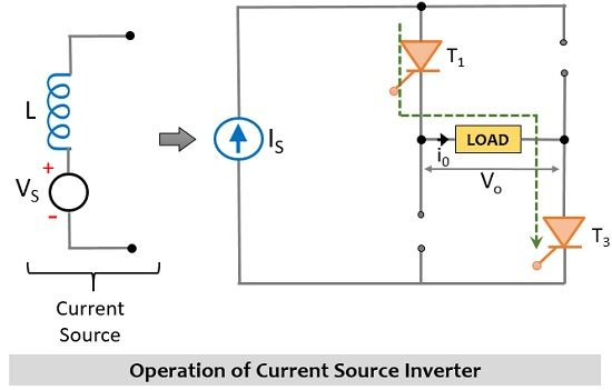 operation of current source inverter