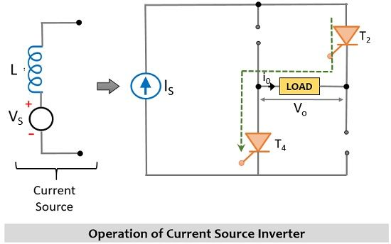 operation of current source inverter1
