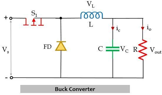 circuit of buck converter