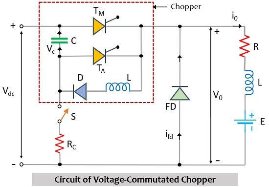 circuit of voltage-commutated chopper