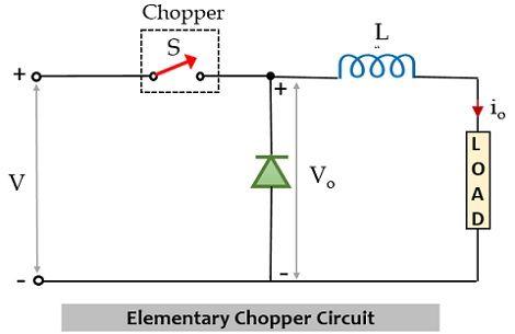 elementary chopper circuit