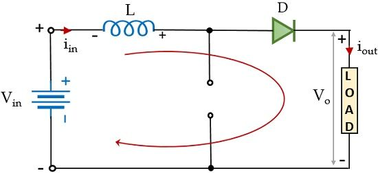 mode 2 operation of boost converter