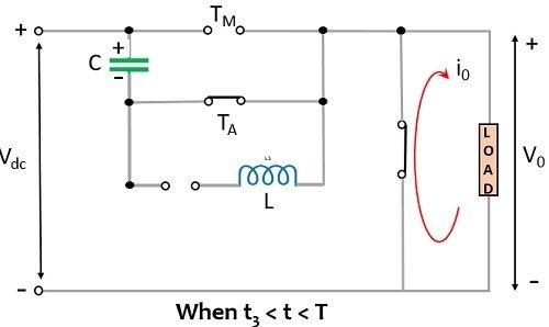 voltage-commutated chopper operation-4