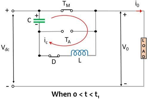 voltage-commutated chopper operation1