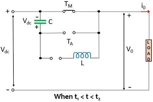 voltage-commutated chopper operation2