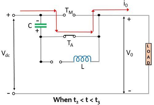 voltage-commutated chopper operation3