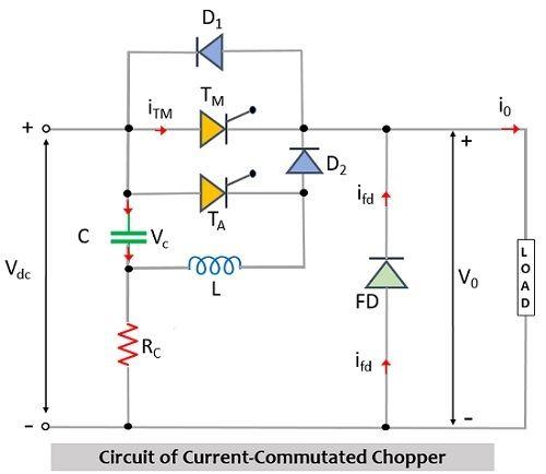 circuit of current-commutated chopper